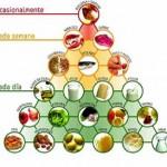 9047_ppal_Piramide nutricional p