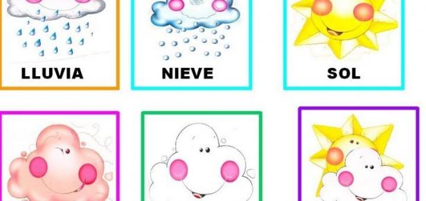 fenomenos-meteorologicos-para-niños